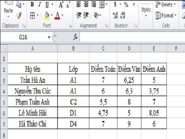 Bảng ví dụ về cách sử dụng hàm Dcount